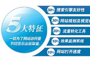 符合seo优化的营销型网站要具备什么?