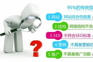 6个超实用的营销型网站制作技巧